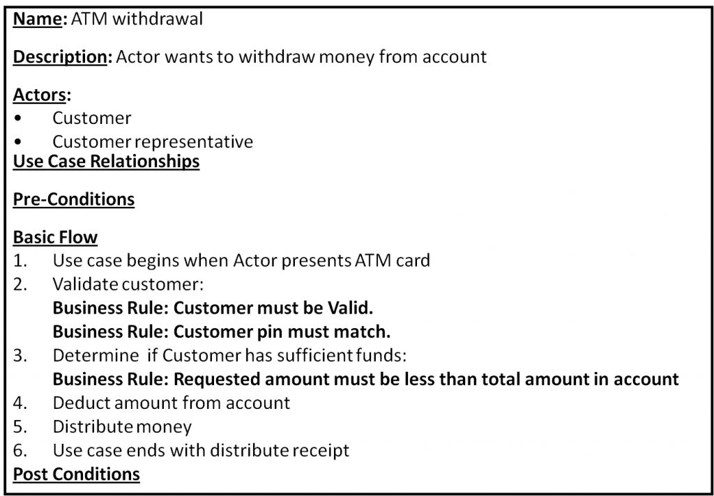 Withdraw money from ATM use case