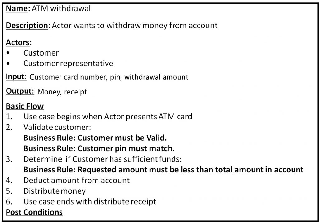 Withdraw money from ATM use case with input and output data